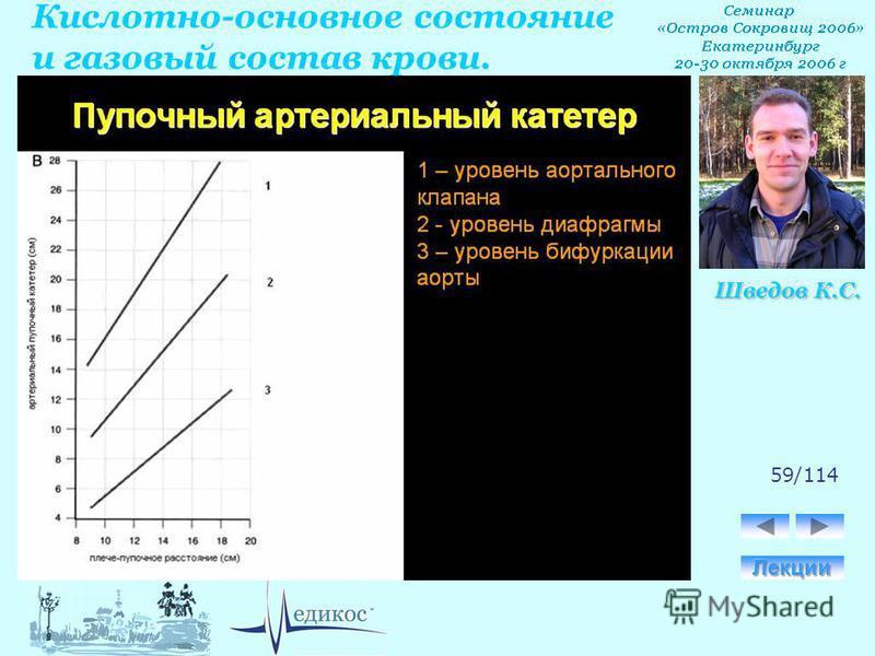 Кислотно-основное состояние и газовый состав крови. Шведов К.С. 59/114
