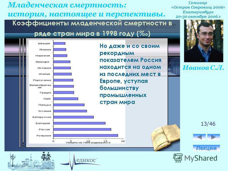 Младенческая смертность: история, настоящее и перспективы. Иванов С.Л. 13/46