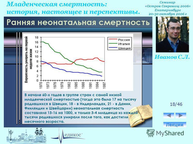 Младенческая смертность: история, настоящее и перспективы. Иванов С.Л. 18/46