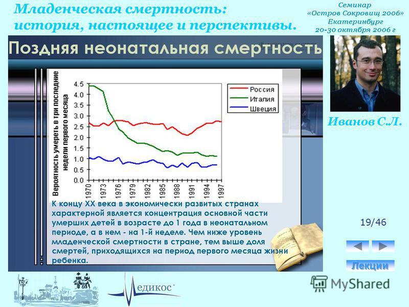 Младенческая смертность: история, настоящее и перспективы. Иванов С.Л. 19/46