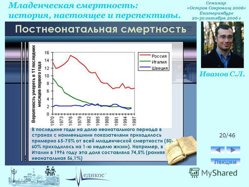 Младенческая смертность: история, настоящее и перспективы. Иванов С.Л. 20/46