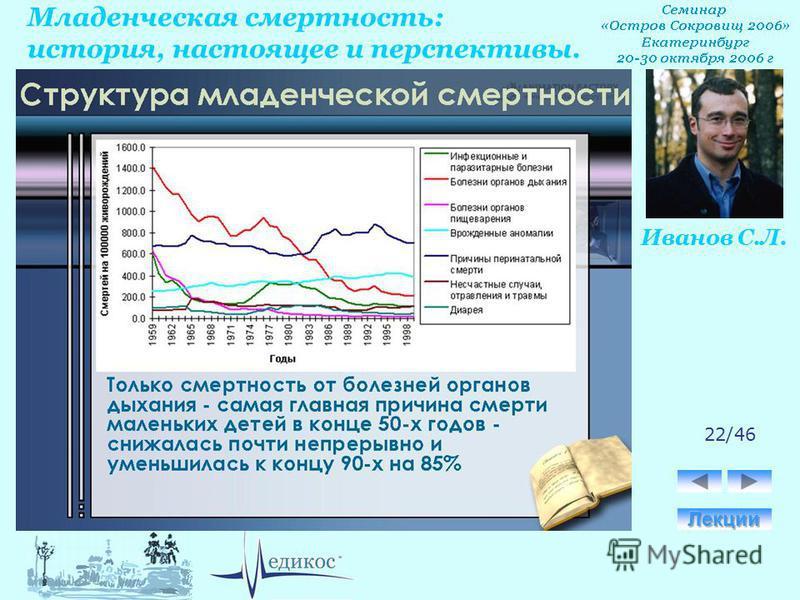Младенческая смертность: история, настоящее и перспективы. Иванов С.Л. 22/46