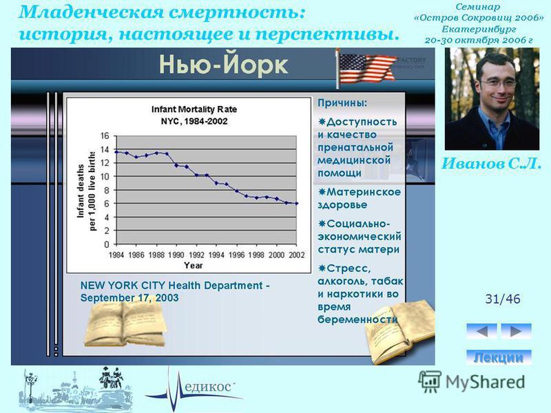 Младенческая смертность: история, настоящее и перспективы. Иванов С.Л. 31/46