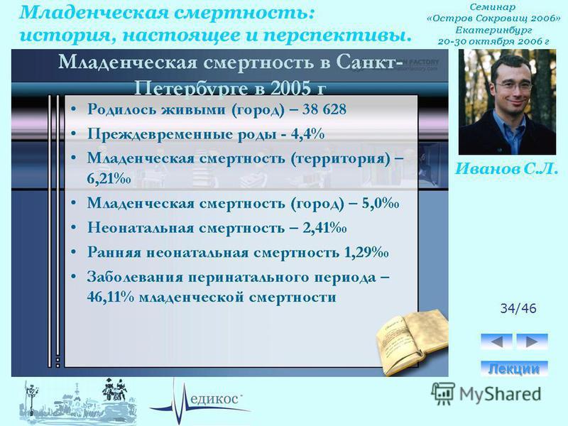 Младенческая смертность: история, настоящее и перспективы. Иванов С.Л. 34/46