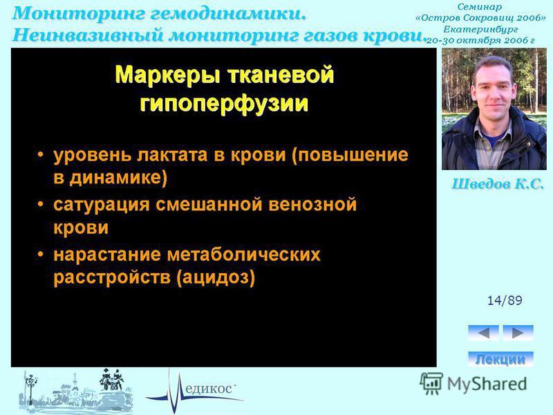 Мониторинг гемодинамики. Неинвазивный мониторинг газов крови. Шведов К.С. 14/89