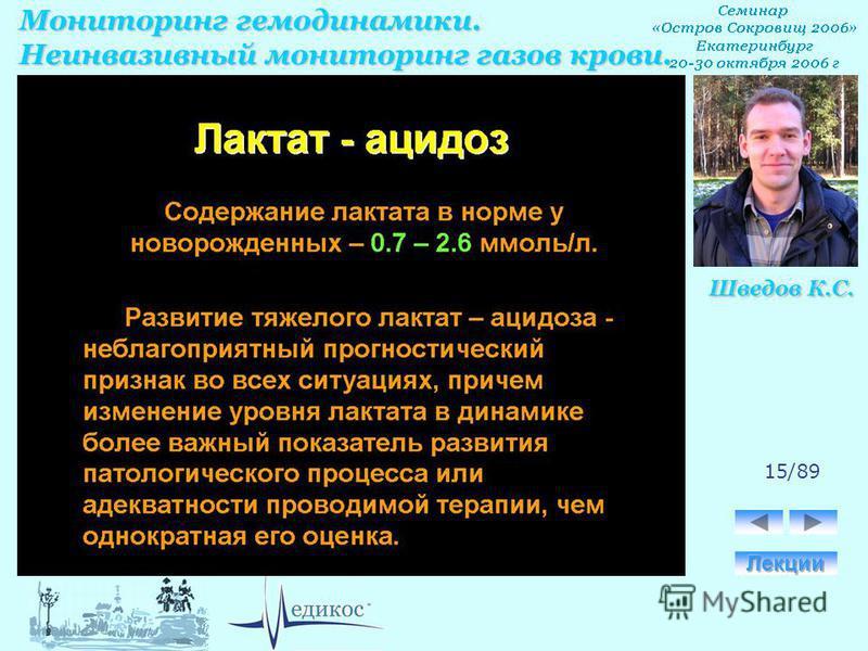 Мониторинг гемодинамики. Неинвазивный мониторинг газов крови. Шведов К.С. 15/89