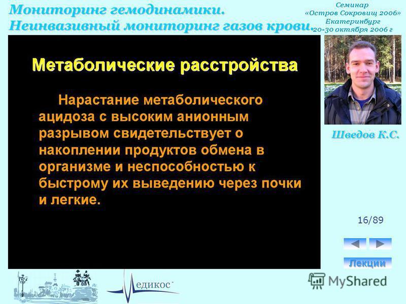 Мониторинг гемодинамики. Неинвазивный мониторинг газов крови. Шведов К.С. 16/89