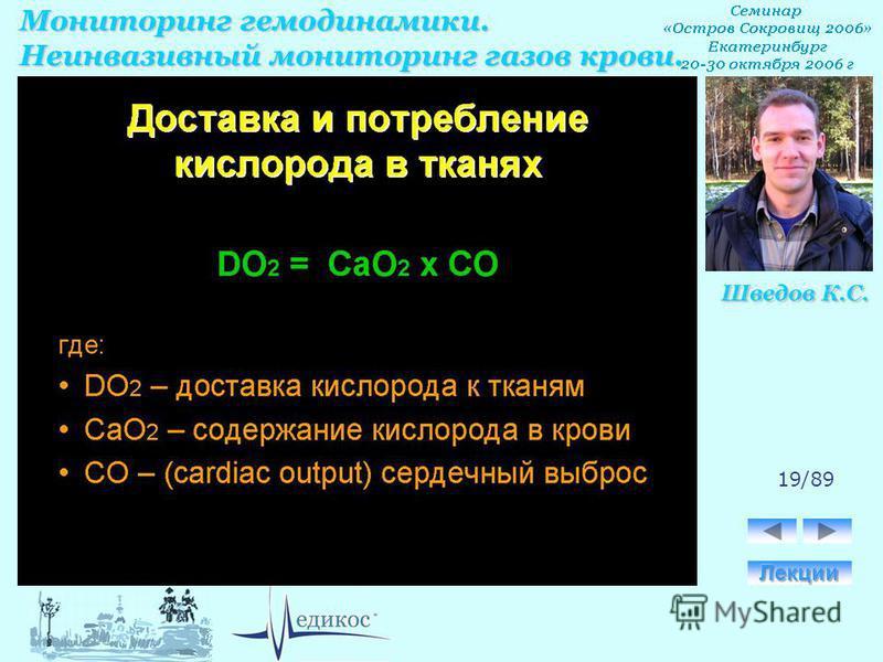 Мониторинг гемодинамики. Неинвазивный мониторинг газов крови. Шведов К.С. 19/89