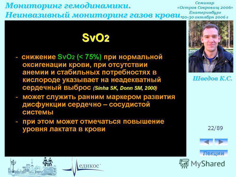 Мониторинг гемодинамики. Неинвазивный мониторинг газов крови. Шведов К.С. 22/89