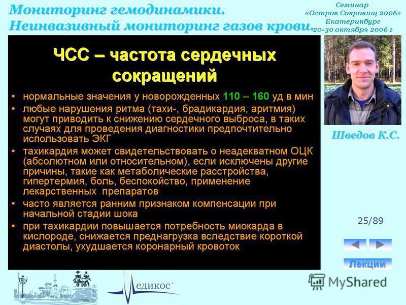 Мониторинг гемодинамики. Неинвазивный мониторинг газов крови. Шведов К.С. 25/89