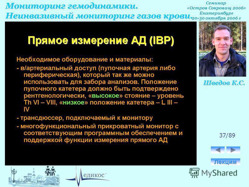 Мониторинг гемодинамики. Неинвазивный мониторинг газов крови. Шведов К.С. 37/89