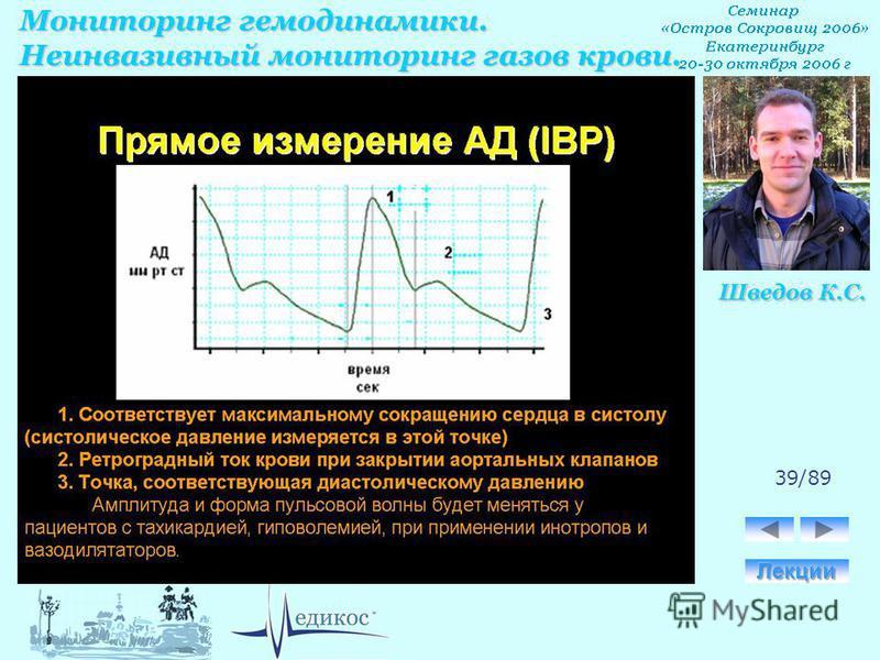 Мониторинг гемодинамики. Неинвазивный мониторинг газов крови. Шведов К.С. 39/89