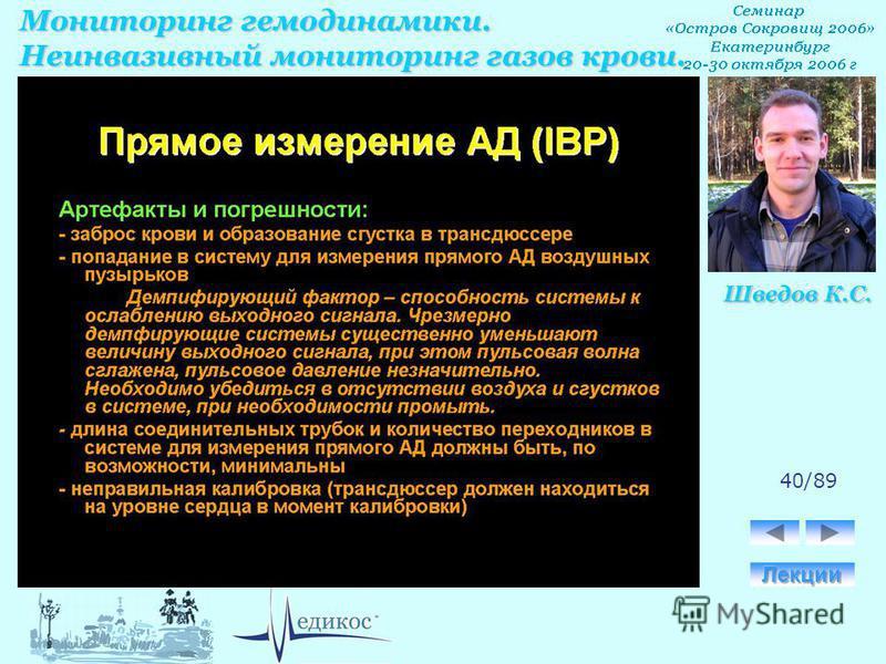 Мониторинг гемодинамики. Неинвазивный мониторинг газов крови. Шведов К.С. 40/89