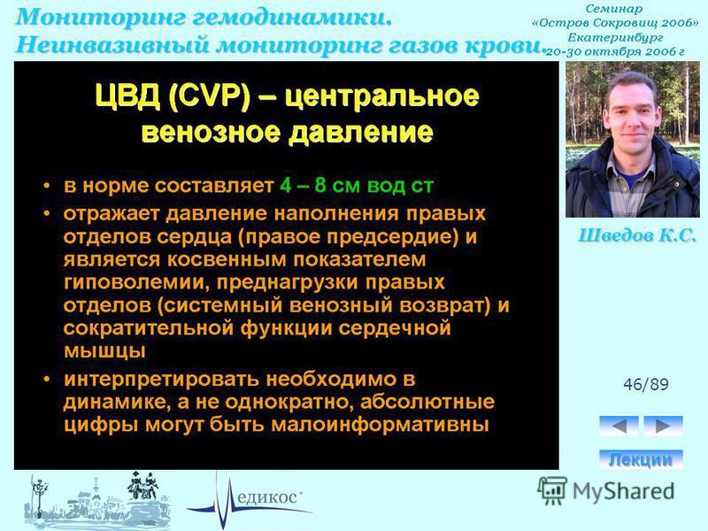Мониторинг гемодинамики. Неинвазивный мониторинг газов крови. Шведов К.С. 46/89