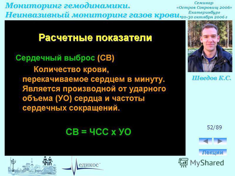 Мониторинг гемодинамики. Неинвазивный мониторинг газов крови. Шведов К.С. 52/89