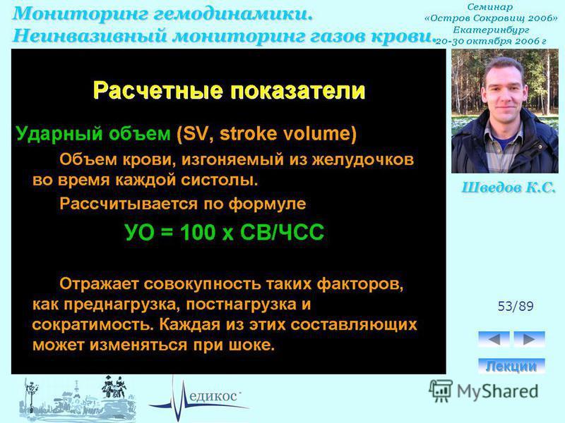 Мониторинг гемодинамики. Неинвазивный мониторинг газов крови. Шведов К.С. 53/89