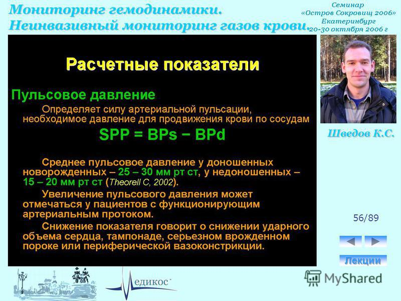 Мониторинг гемодинамики. Неинвазивный мониторинг газов крови. Шведов К.С. 56/89