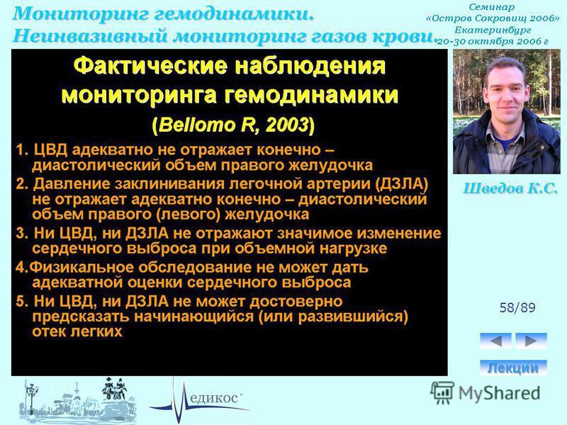 Мониторинг гемодинамики. Неинвазивный мониторинг газов крови. Шведов К.С. 58/89