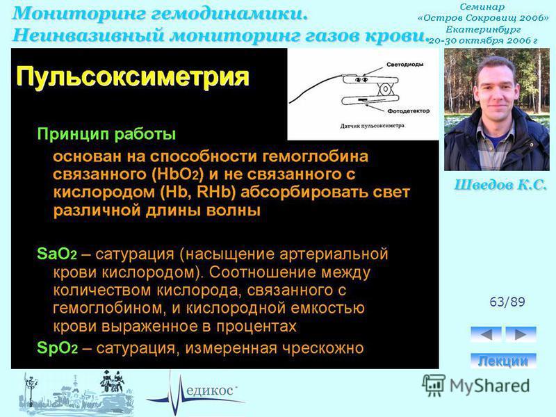 Мониторинг гемодинамики. Неинвазивный мониторинг газов крови. Шведов К.С. 63/89