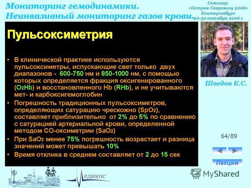 Мониторинг гемодинамики. Неинвазивный мониторинг газов крови. Шведов К.С. 64/89