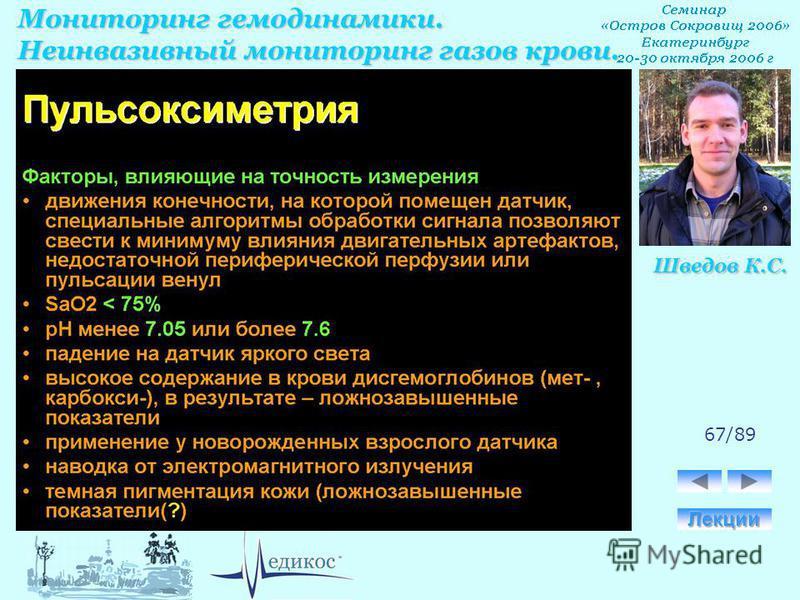 Мониторинг гемодинамики. Неинвазивный мониторинг газов крови. Шведов К.С. 67/89