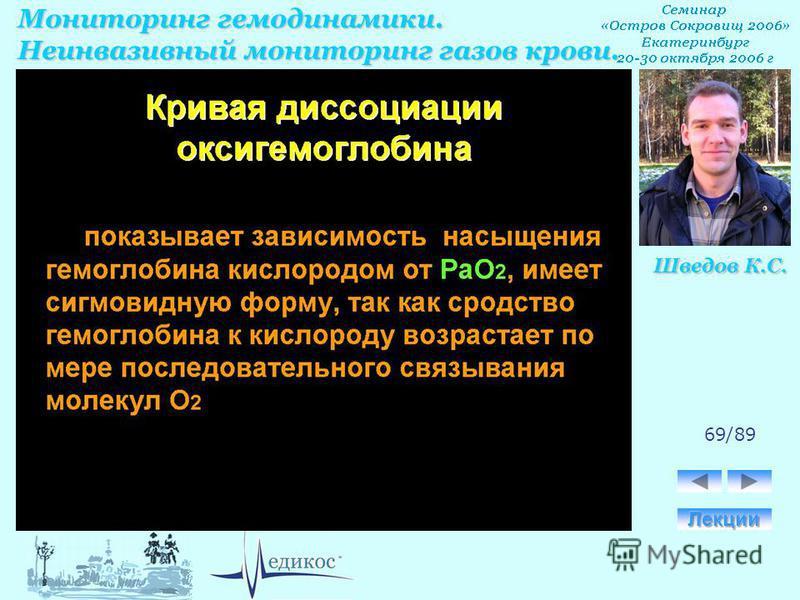 Мониторинг гемодинамики. Неинвазивный мониторинг газов крови. Шведов К.С. 69/89