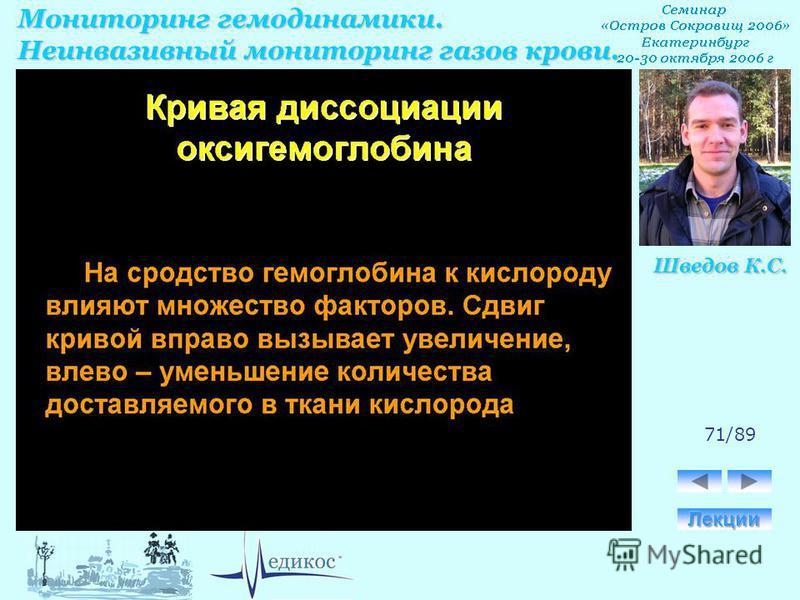 Мониторинг гемодинамики. Неинвазивный мониторинг газов крови. Шведов К.С. 71/89