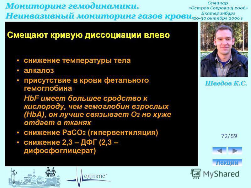 Мониторинг гемодинамики. Неинвазивный мониторинг газов крови. Шведов К.С. 72/89