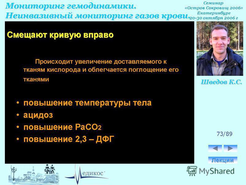 Мониторинг гемодинамики. Неинвазивный мониторинг газов крови. Шведов К.С. 73/89