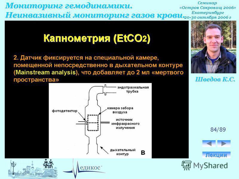 Мониторинг гемодинамики. Неинвазивный мониторинг газов крови. Шведов К.С. 84/89