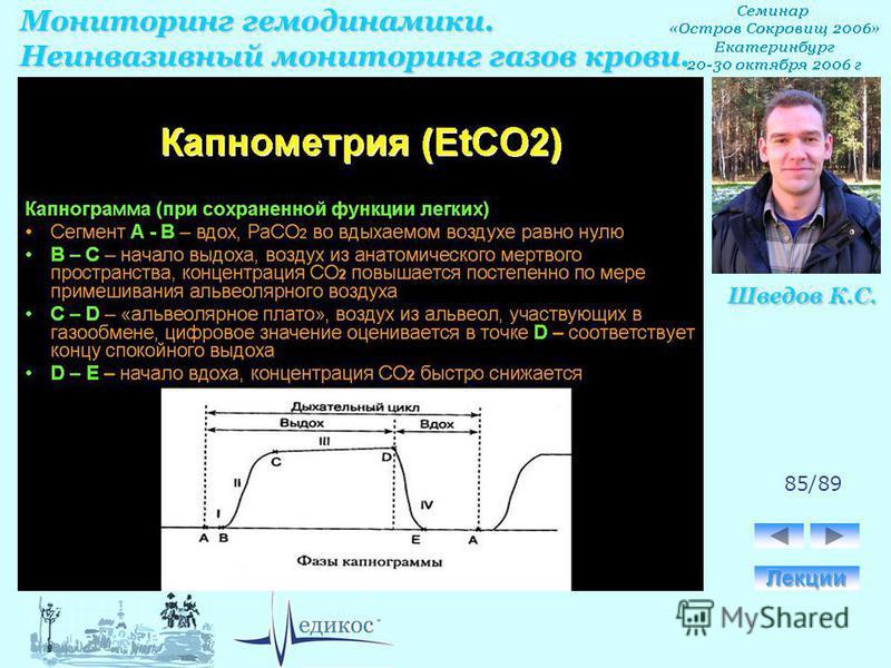 Мониторинг гемодинамики. Неинвазивный мониторинг газов крови. Шведов К.С. 85/89