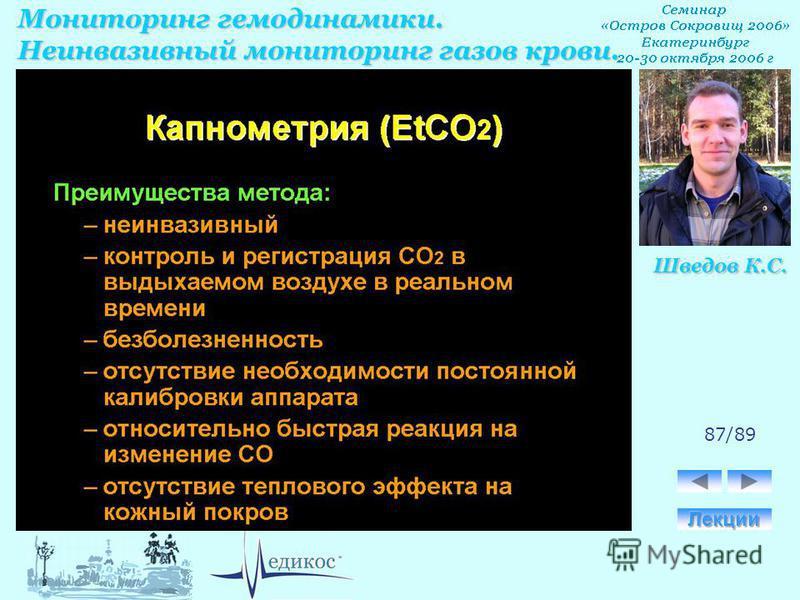 Мониторинг гемодинамики. Неинвазивный мониторинг газов крови. Шведов К.С. 87/89