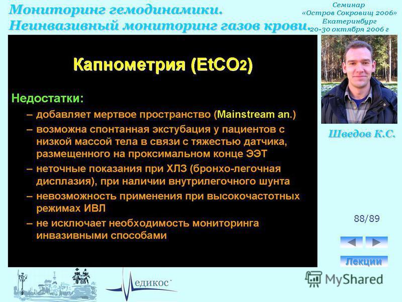 Мониторинг гемодинамики. Неинвазивный мониторинг газов крови. Шведов К.С. 88/89