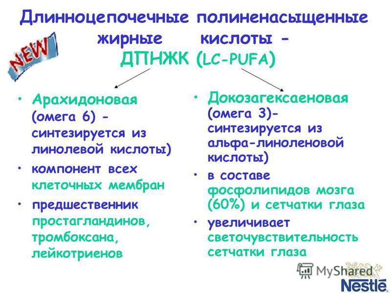 Длинноцепочечные полиненасыщенные жирные кислоты - ДПНЖК ( LC-PUFA ) Арахидоновая (омега 6) - синтезируется из линолевой кислоты) компонент всех клеточных мембран предшественник простагландинов, тромбоксана, лейкотриенов Докозагексаеновая (омега 3)-