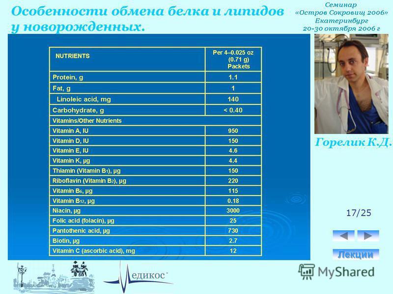 Горелик К.Д. Особенности обмена белка и липидов у новорожденных. 17/25