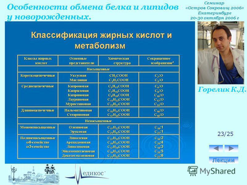 Горелик К.Д. Особенности обмена белка и липидов у новорожденных. 23/25