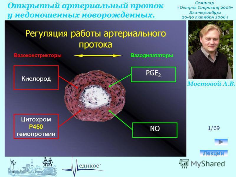Открытый артериальный проток у недоношенных новорожденных. Мостовой А.В. 1/69