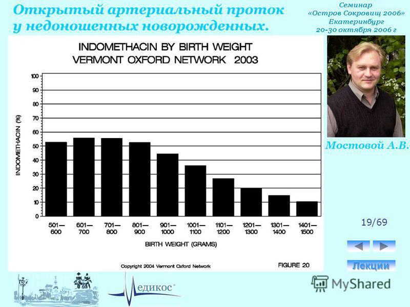 Открытый артериальный проток у недоношенных новорожденных. Мостовой А.В. 19/69