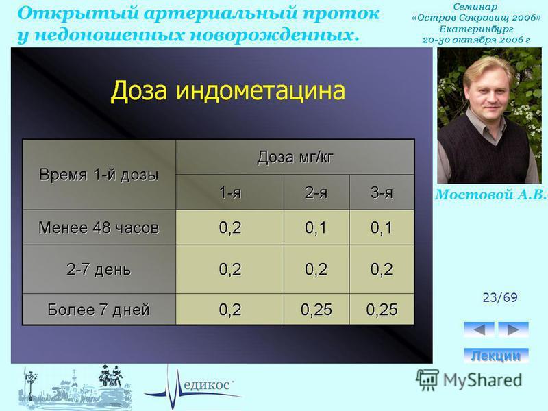 Открытый артериальный проток у недоношенных новорожденных. Мостовой А.В. 23/69