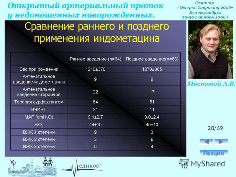 Открытый артериальный проток у недоношенных новорожденных. Мостовой А.В. 28/69