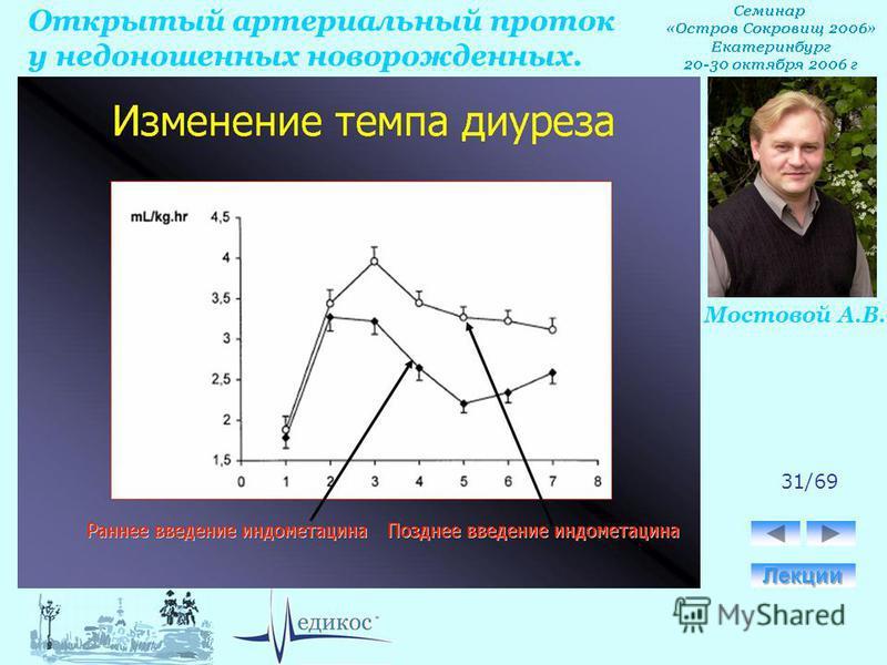 Открытый артериальный проток у недоношенных новорожденных. Мостовой А.В. 31/69
