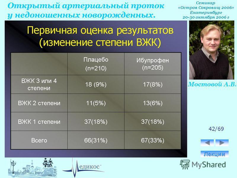 Открытый артериальный проток у недоношенных новорожденных. Мостовой А.В. 42/69