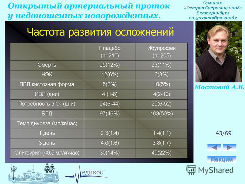 Открытый артериальный проток у недоношенных новорожденных. Мостовой А.В. 43/69