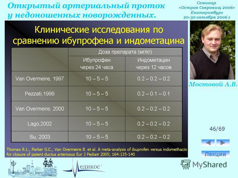 Открытый артериальный проток у недоношенных новорожденных. Мостовой А.В. 46/69