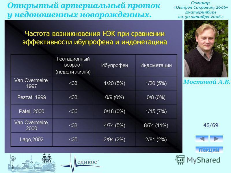 Открытый артериальный проток у недоношенных новорожденных. Мостовой А.В. 48/69