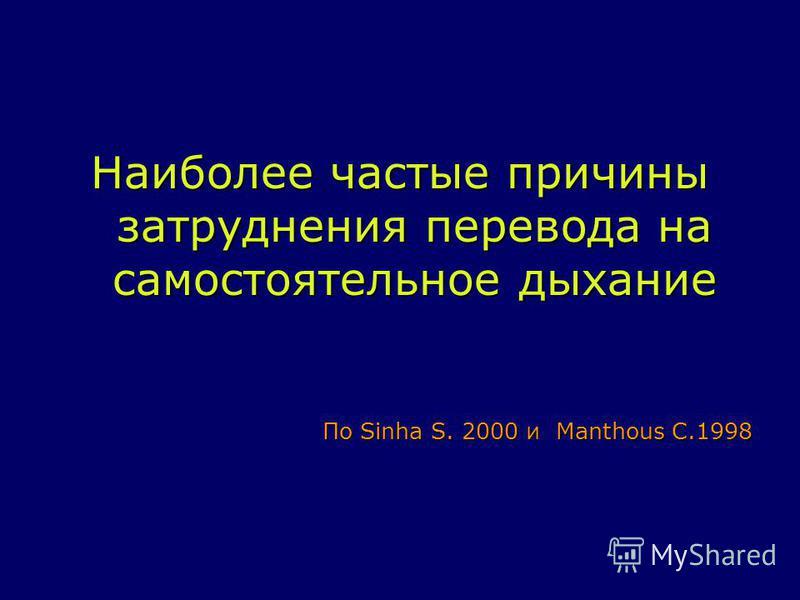 Наиболее частые причины затруднения перевода на самостоятельное дыхание По Sinha S. 2000 и Manthous С.1998