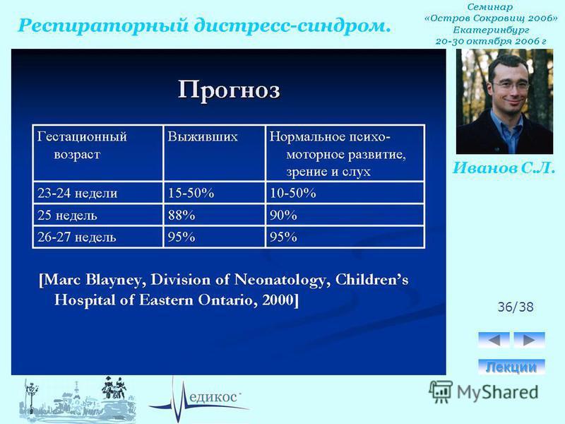 Респираторный дистресс-синдром. Иванов С.Л. 36/38