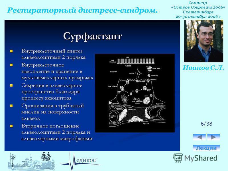 Респираторный дистресс-синдром. Иванов С.Л. 6/38