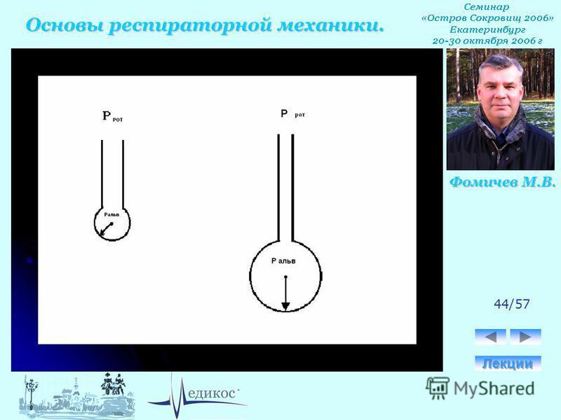 Основы респираторной механики. Фомичев М.В. 44/57
