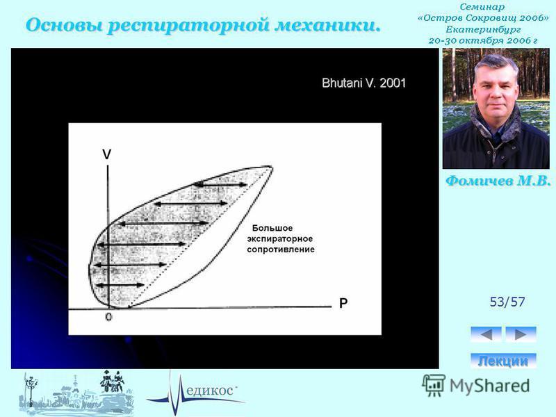 Основы респираторной механики. Фомичев М.В. 53/57